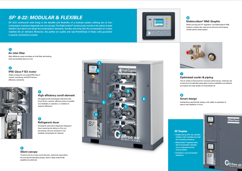 Atlas Copco SF and SF+ oil-free scroll air compressors