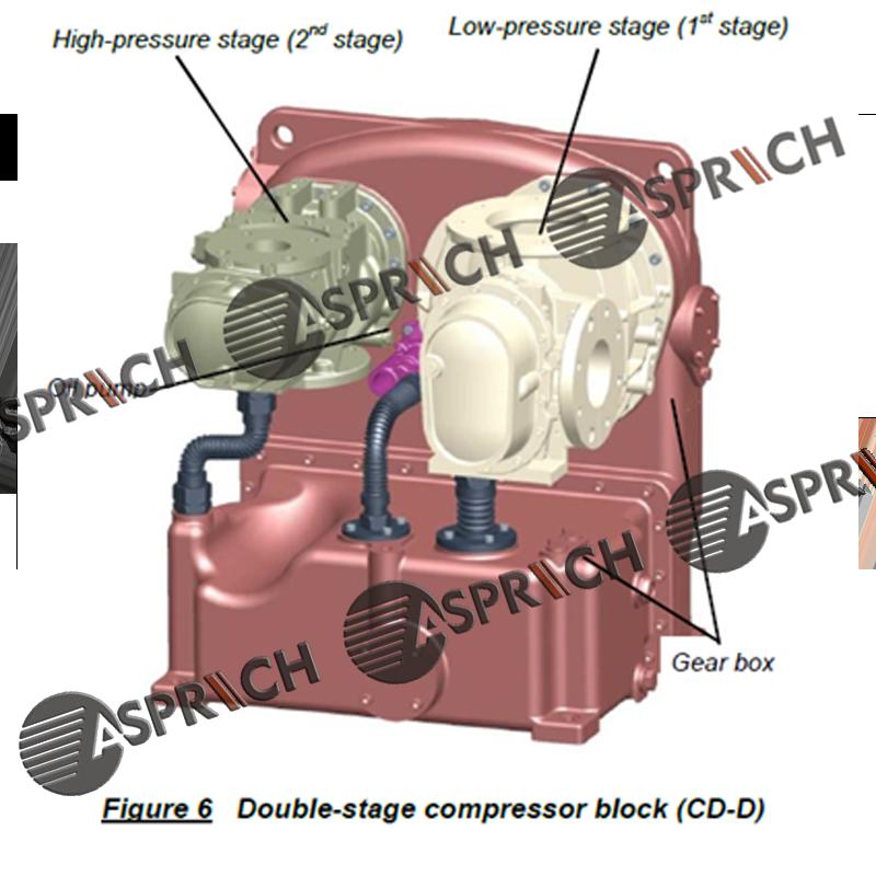 Ingersoll Rand Gear Box Air End Assmebly CD26D