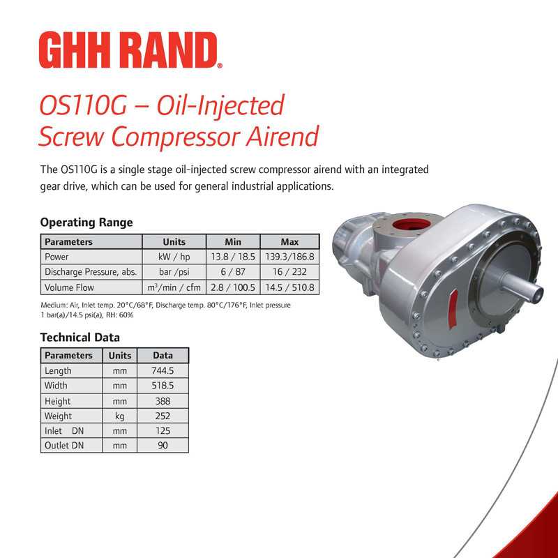 OS110G Oil-Injected Air End for Ingersoll Rand Screw Air Compressor