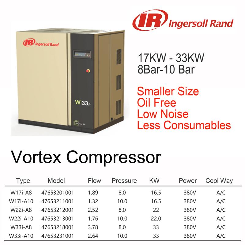 Vortex 17-33KW Compressor 800